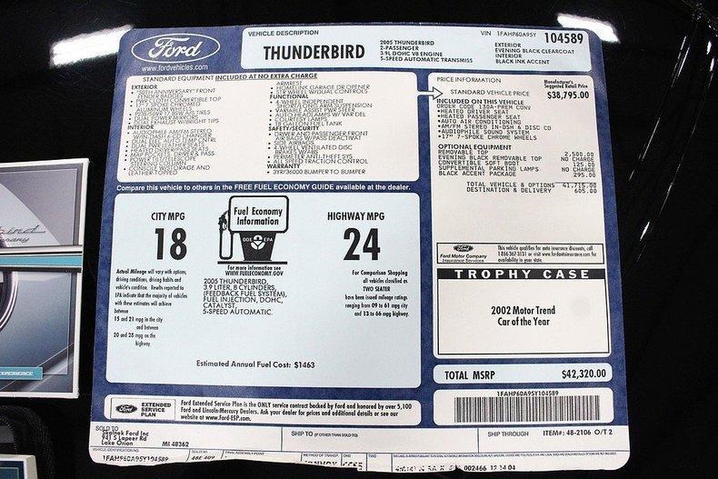 2005 Ford Thunderbird #24