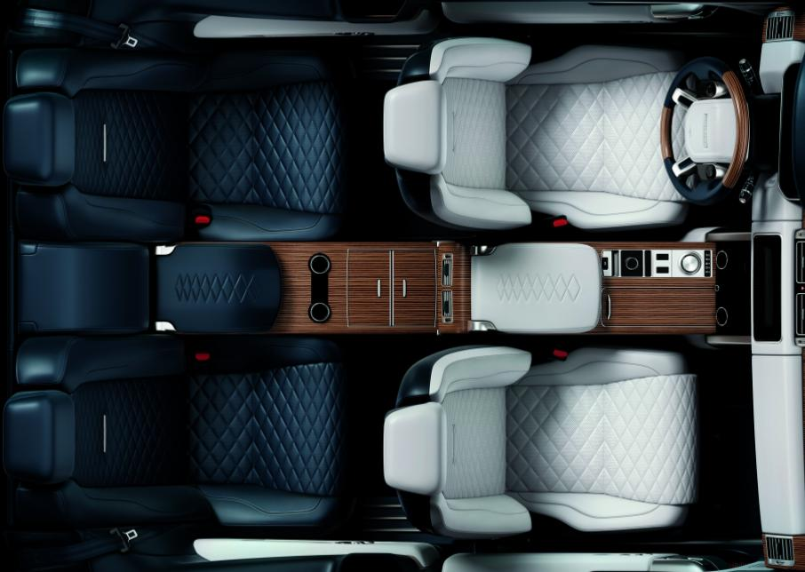 First two-door Range Rover since 1991 to debut at Geneva show